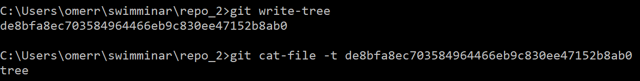 Creating a tree object of the index